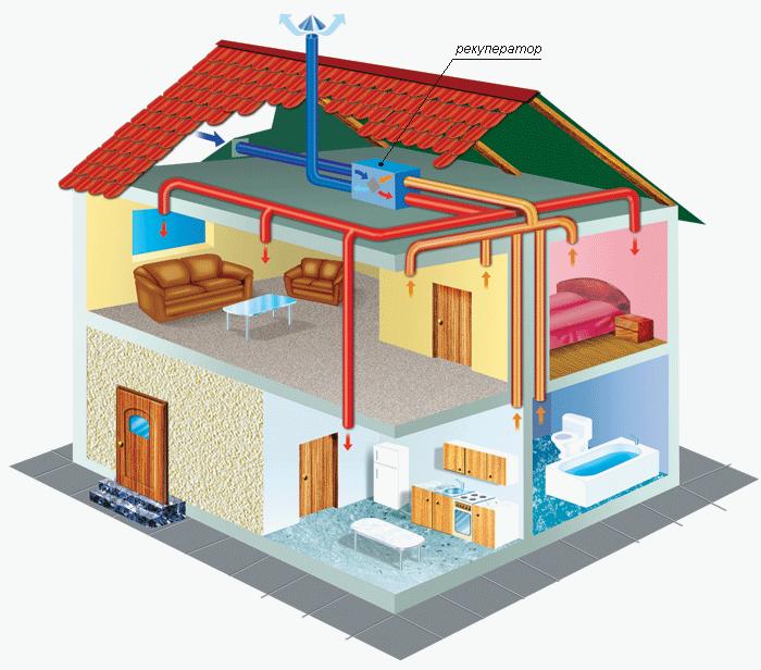 Вентиляция в доме своими руками схема фото