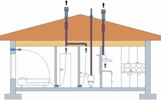 Все о вентиляции в деревянном доме: виды, устройство, монтаж