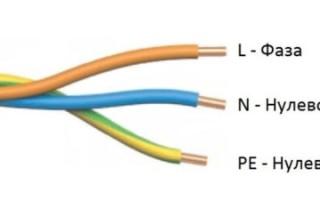 Почему важно знать принципы цветовой маркировки проводов?