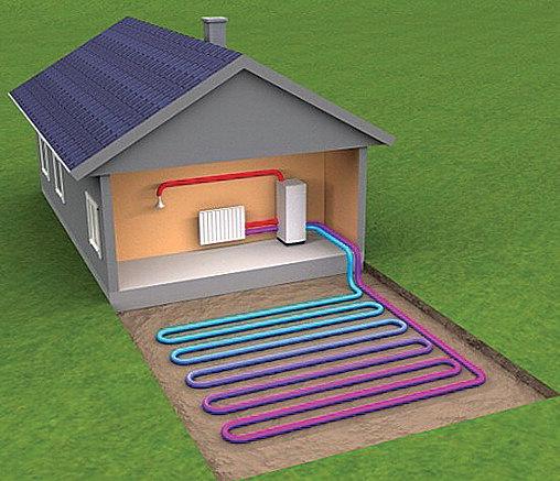Альтернативный источник энергии для дома своими руками